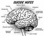 Роспотребнадзор борется с самоубийствами